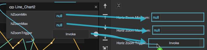Designing Charts [DGLux]