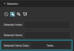 The Selected Items Data property
